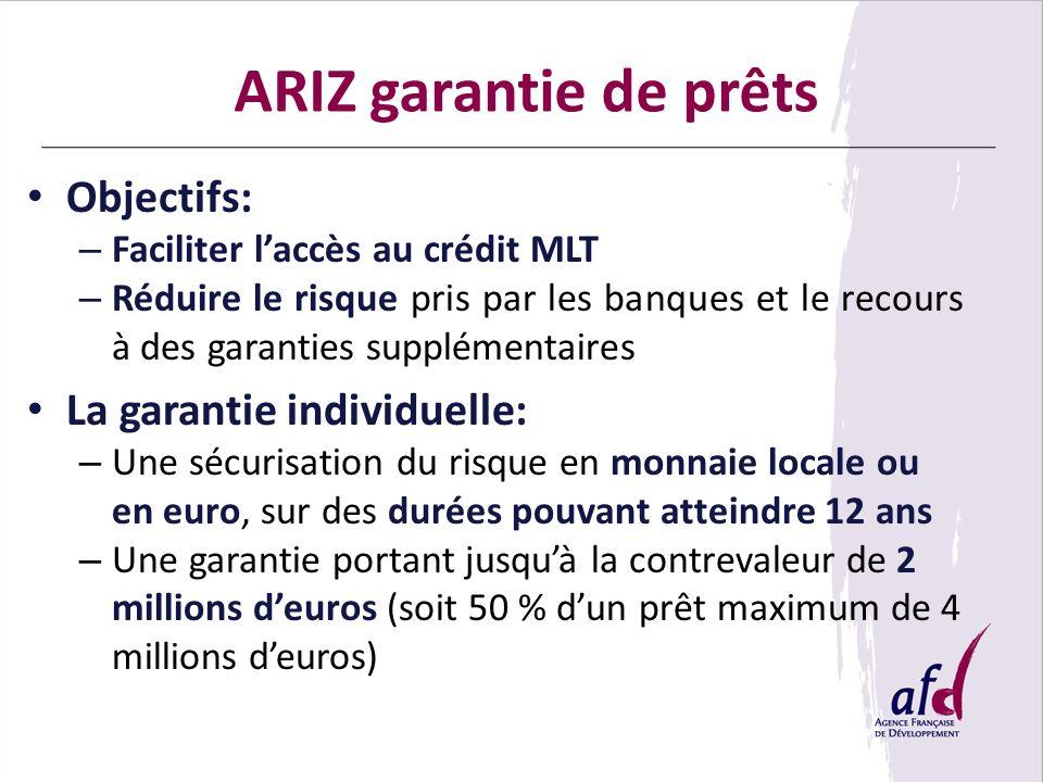 ARIZ garantie de prêts Objectifs: La garantie individuelle: