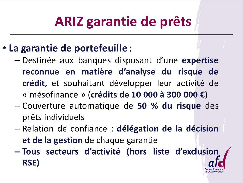 ARIZ garantie de prêts La garantie de portefeuille :