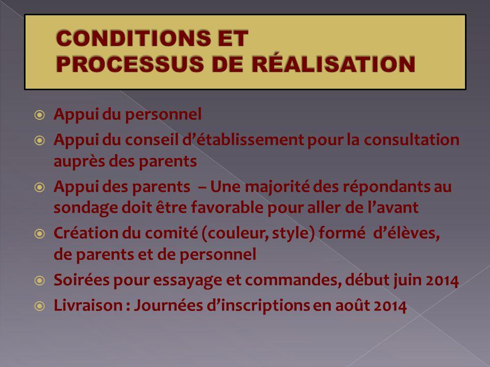 CONDITIONS ET PROCESSUS DE RÉALISATION