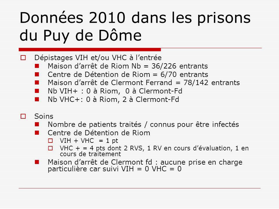 Données 2010 dans les prisons du Puy de Dôme