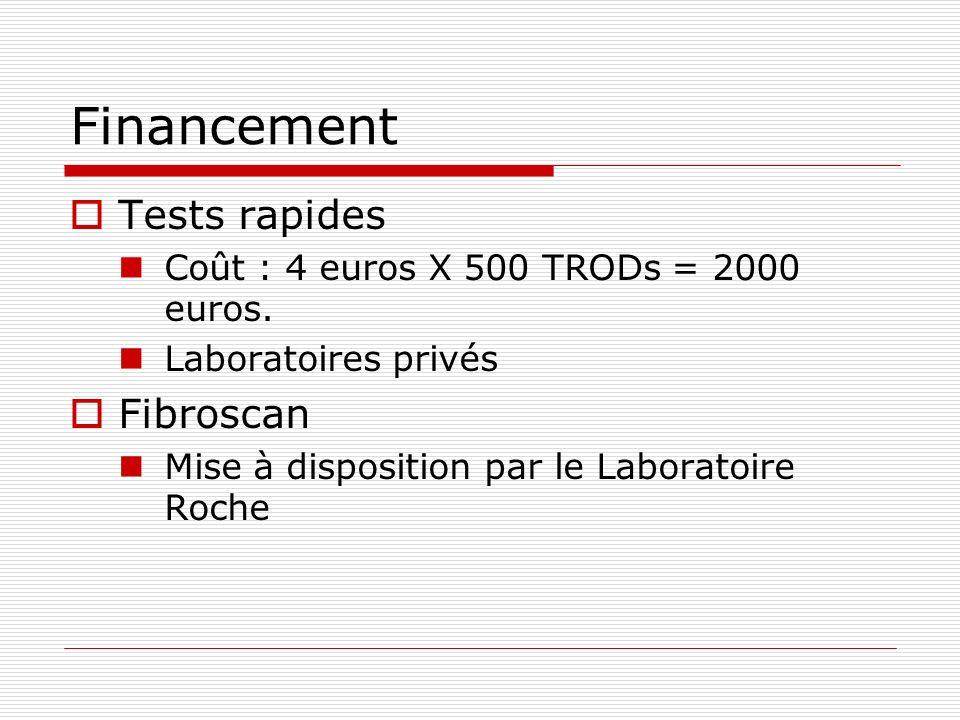 Financement Tests rapides Fibroscan