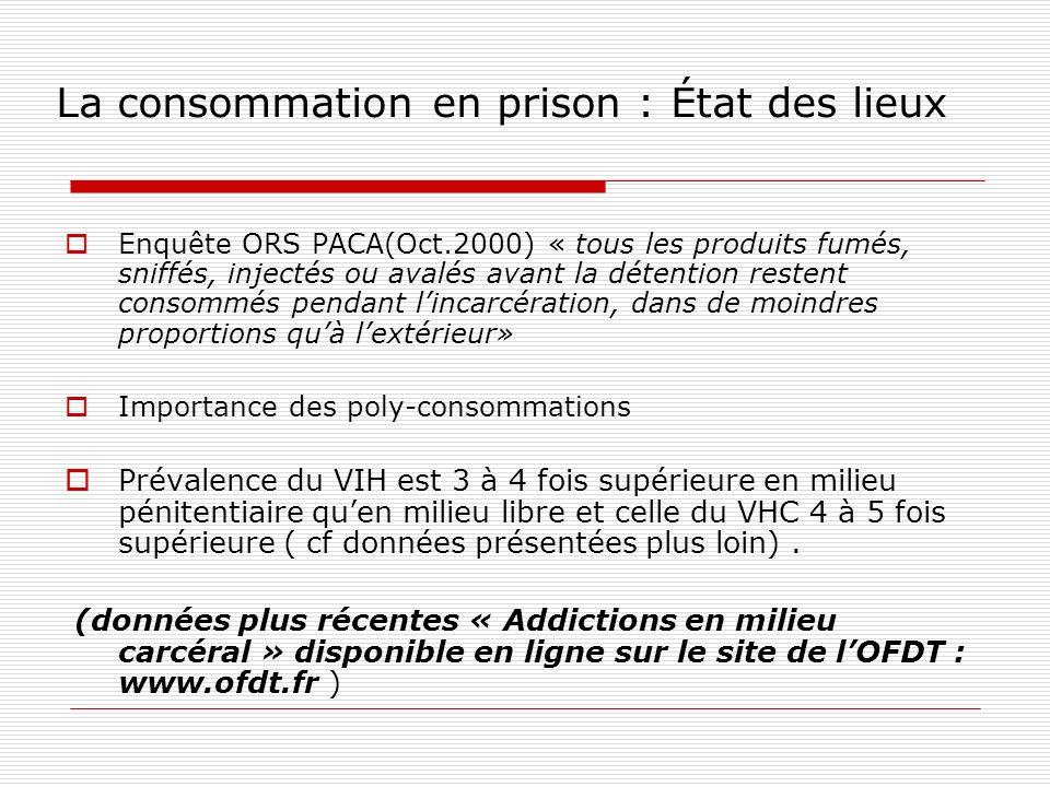 La consommation en prison : État des lieux