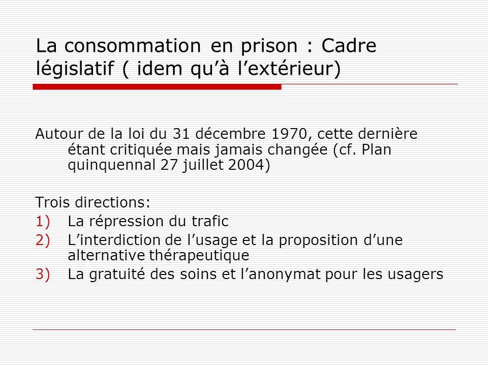 La consommation en prison : Cadre législatif ( idem qu'à l'extérieur)