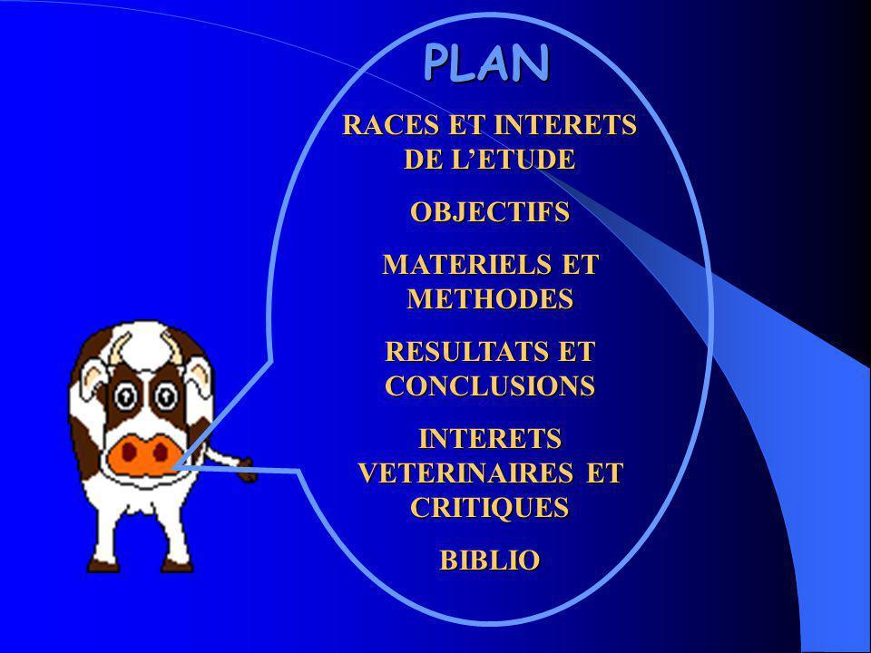 PLAN RACES ET INTERETS DE L'ETUDE OBJECTIFS MATERIELS ET METHODES