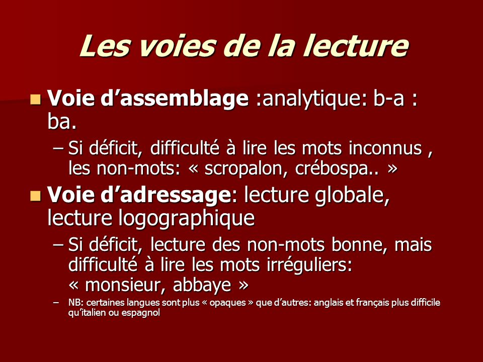 Les voies de la lecture Voie d'assemblage :analytique: b-a : ba.