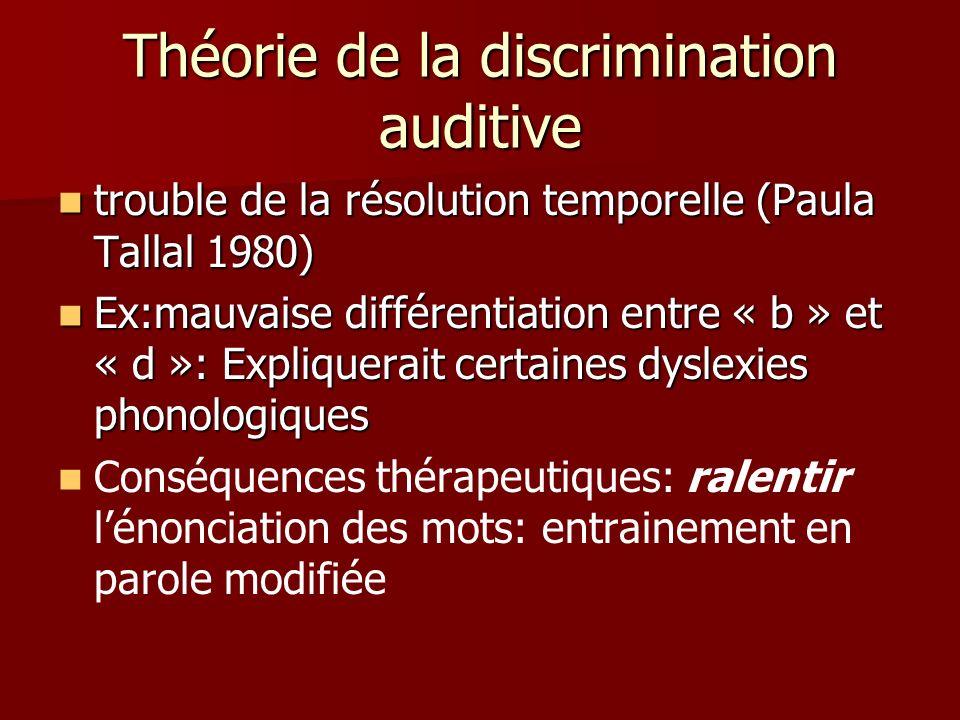 Théorie de la discrimination auditive
