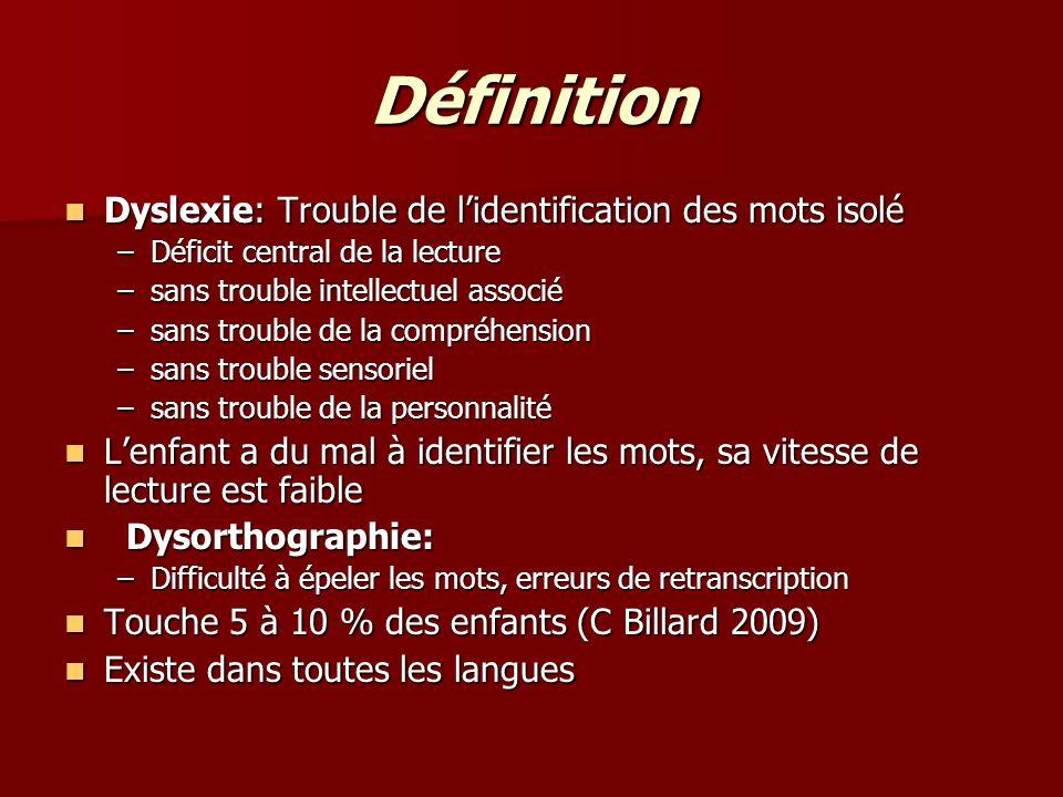 Définition Dyslexie: Trouble de l'identification des mots isolé
