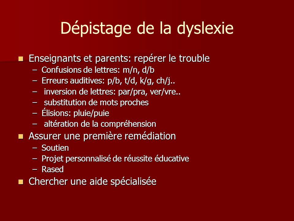 Dépistage de la dyslexie
