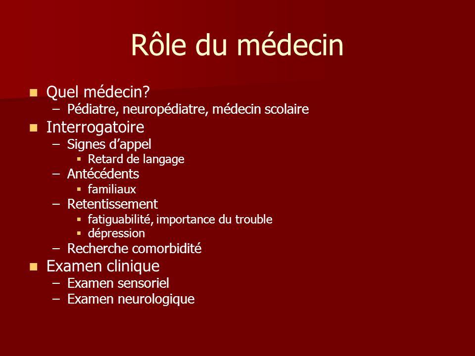Rôle du médecin Quel médecin Interrogatoire Examen clinique