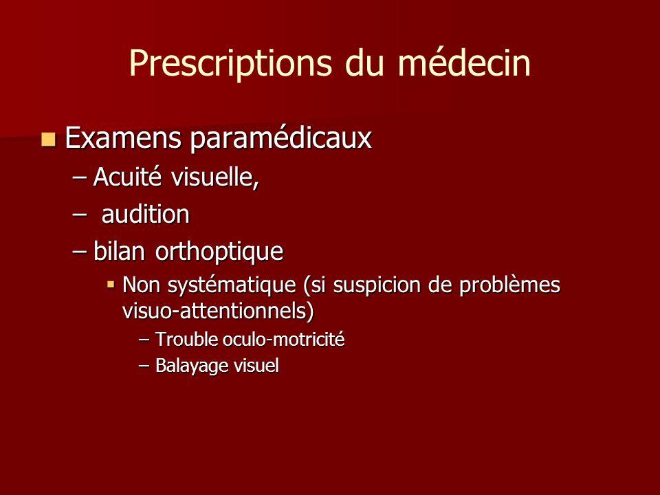 Prescriptions du médecin