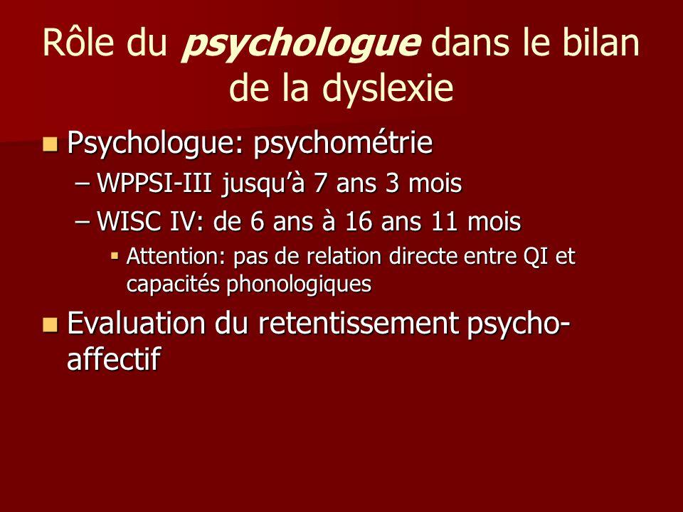 Rôle du psychologue dans le bilan de la dyslexie