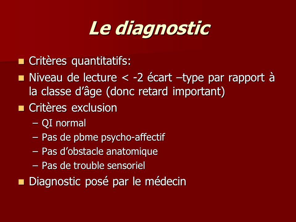 Le diagnostic Critères quantitatifs: