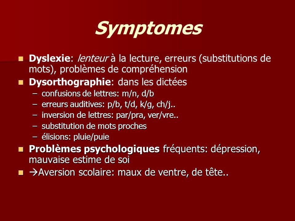 Symptomes Dyslexie: lenteur à la lecture, erreurs (substitutions de mots), problèmes de compréhension.