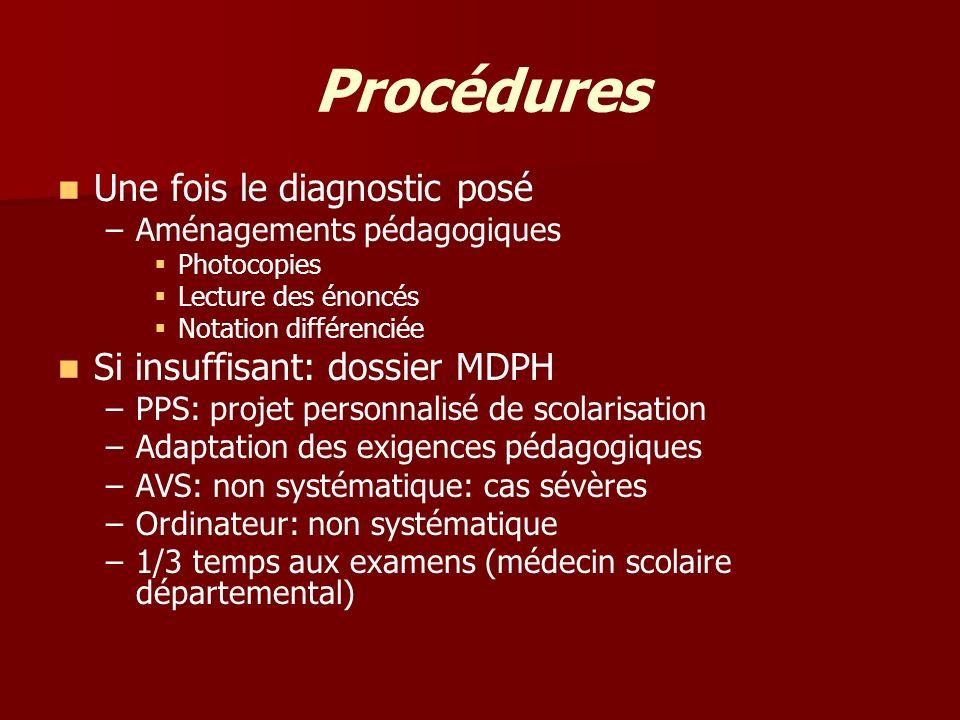 Procédures Une fois le diagnostic posé Si insuffisant: dossier MDPH