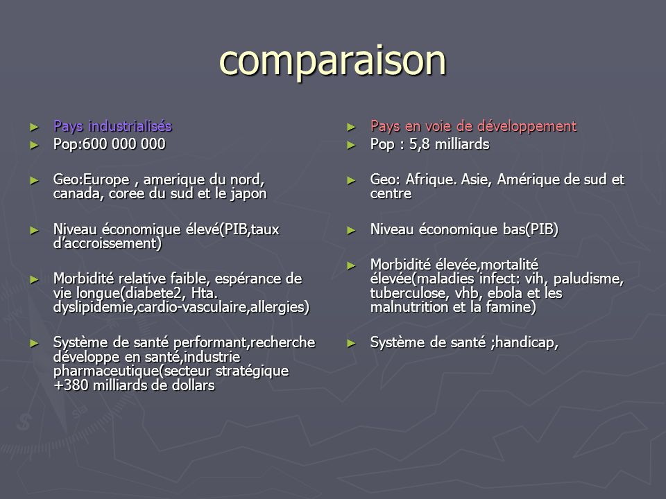 comparaison Pays industrialisés Pop:600 000 000