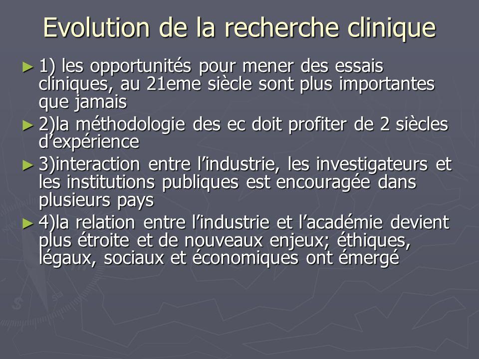 Evolution de la recherche clinique