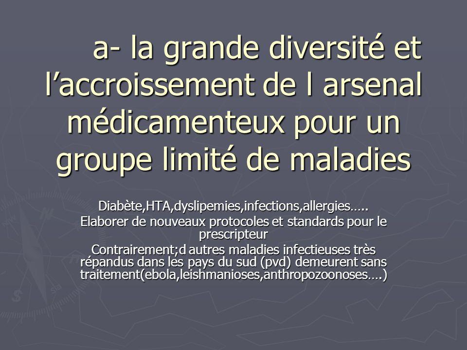 a- la grande diversité et l'accroissement de l arsenal médicamenteux pour un groupe limité de maladies
