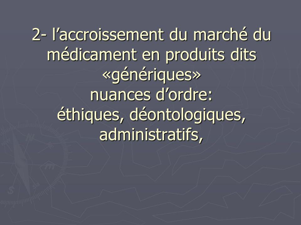 2- l'accroissement du marché du médicament en produits dits «génériques» nuances d'ordre: éthiques, déontologiques, administratifs,