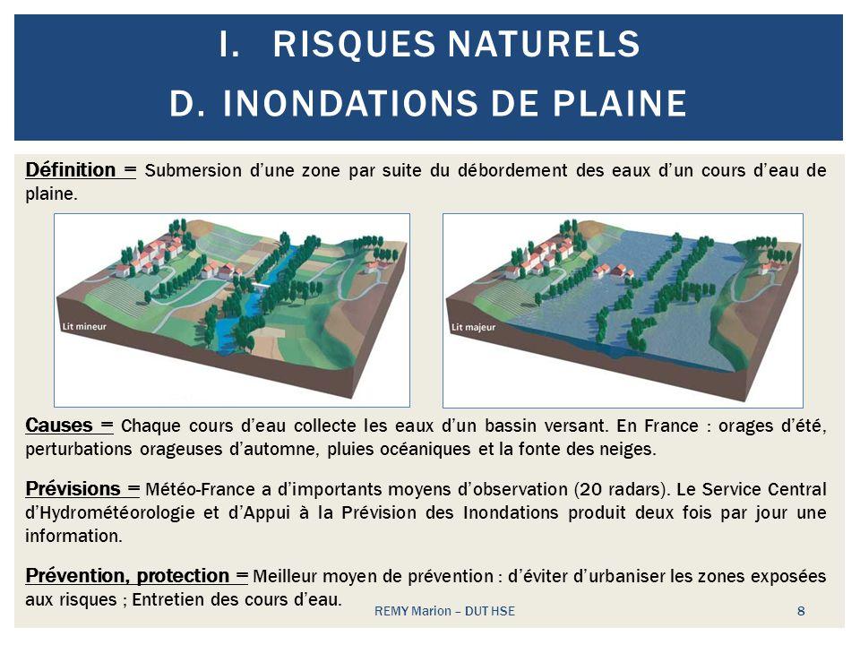 Risques naturels Inondations de plaine