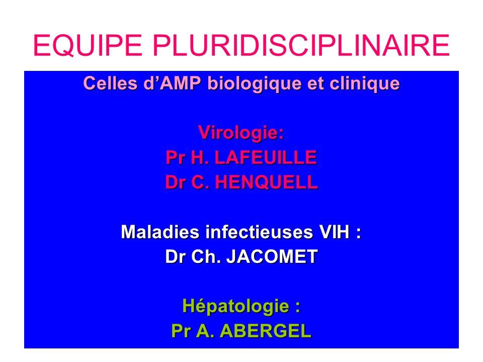 Celles d'AMP biologique et clinique Maladies infectieuses VIH :