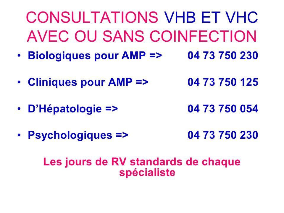CONSULTATIONS VHB ET VHC AVEC OU SANS COINFECTION