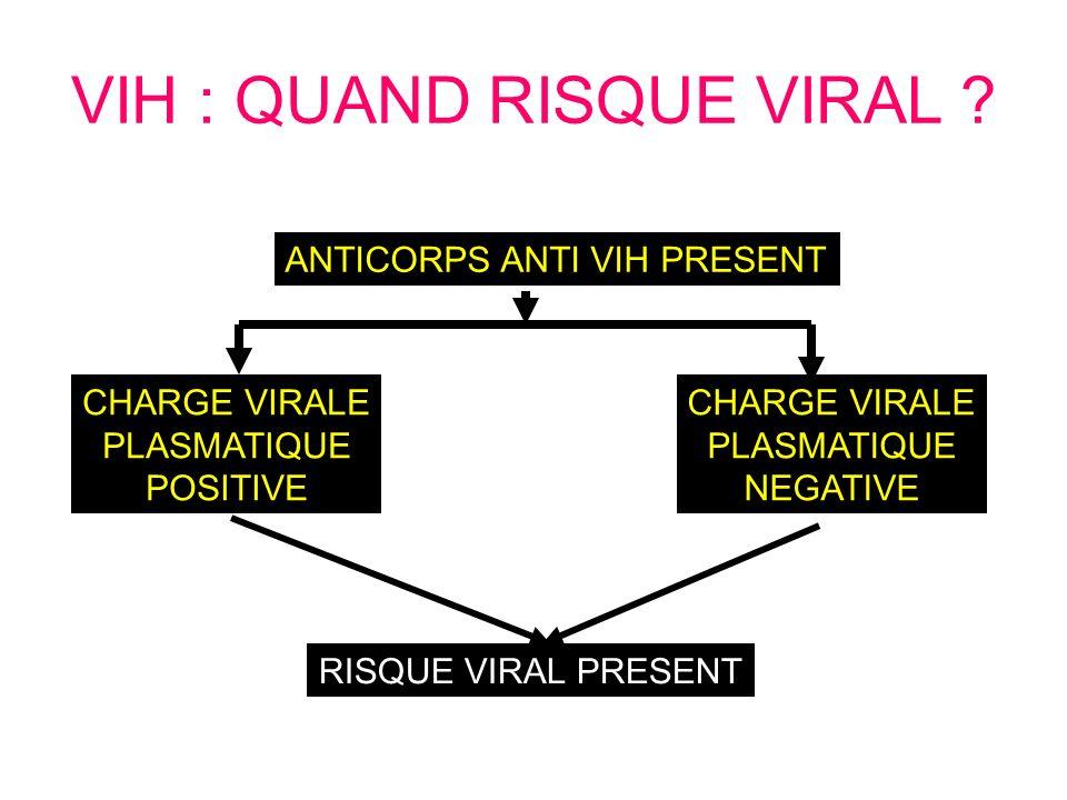 VIH : QUAND RISQUE VIRAL