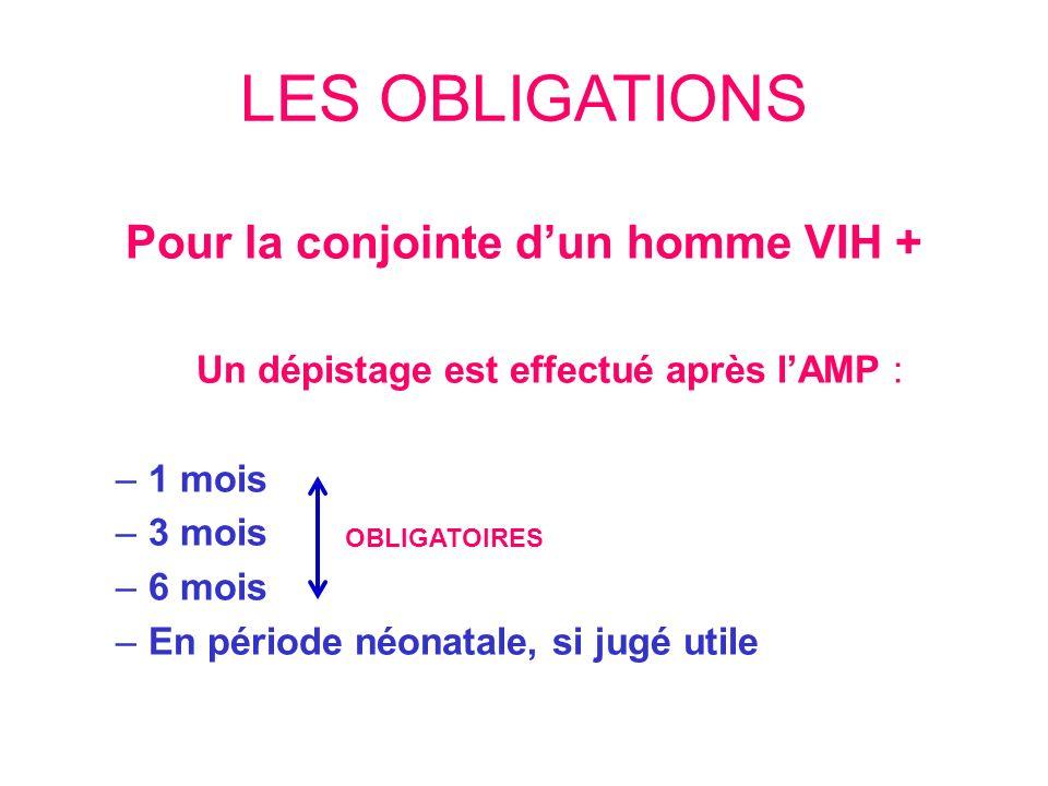LES OBLIGATIONS Pour la conjointe d'un homme VIH +