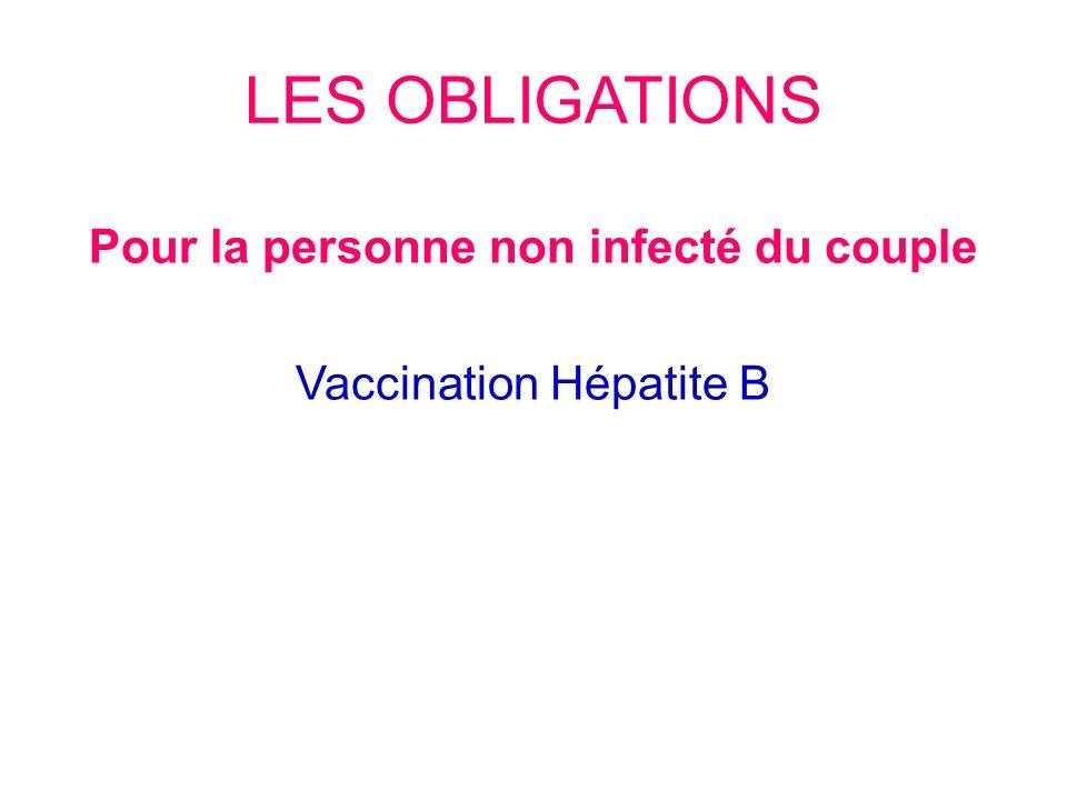 LES OBLIGATIONS Pour la personne non infecté du couple