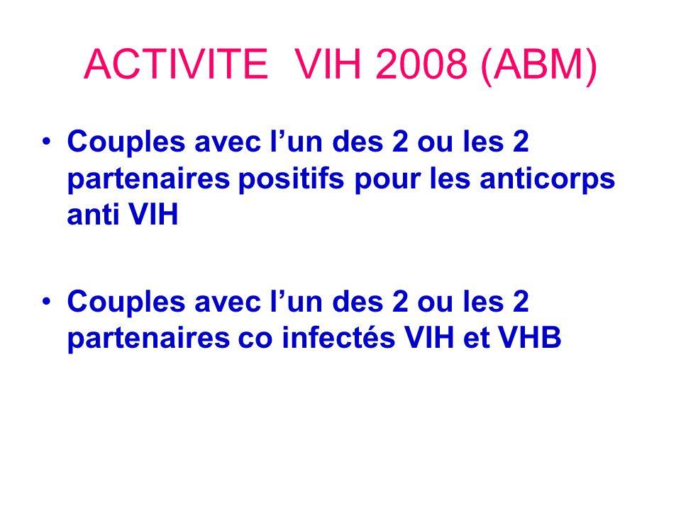 ACTIVITE VIH 2008 (ABM) Couples avec l'un des 2 ou les 2 partenaires positifs pour les anticorps anti VIH.