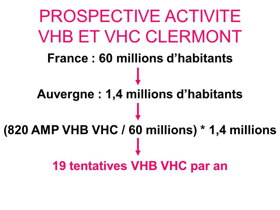 PROSPECTIVE ACTIVITE VHB ET VHC CLERMONT