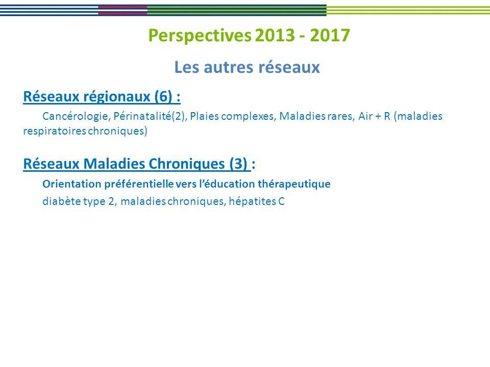 Perspectives 2013 - 2017 Les autres réseaux Réseaux régionaux (6) :