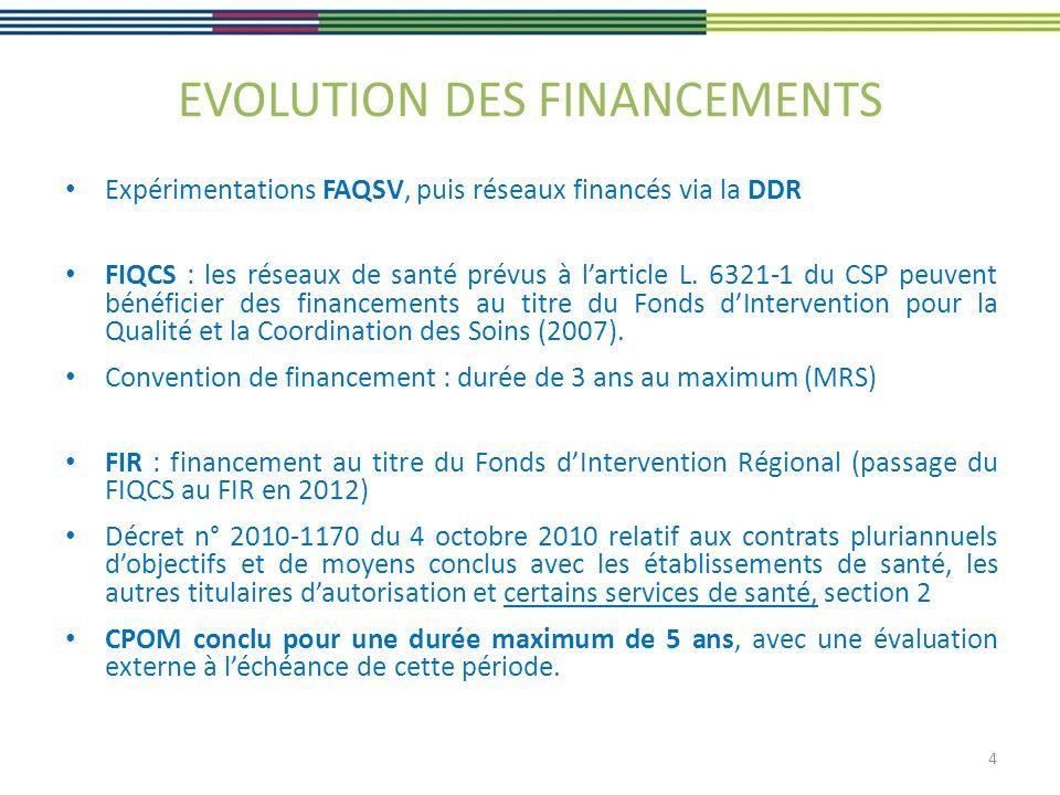 EVOLUTION DES FINANCEMENTS