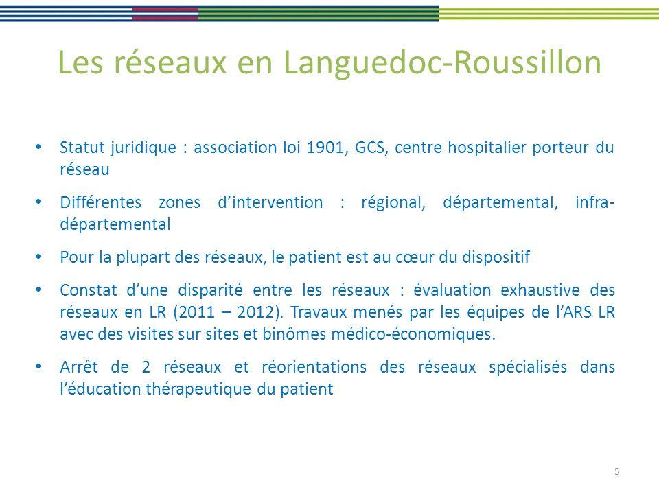 Les réseaux en Languedoc-Roussillon