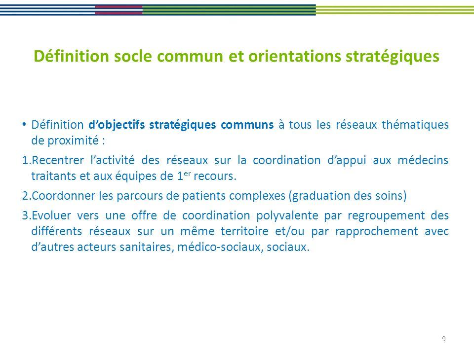 Définition socle commun et orientations stratégiques