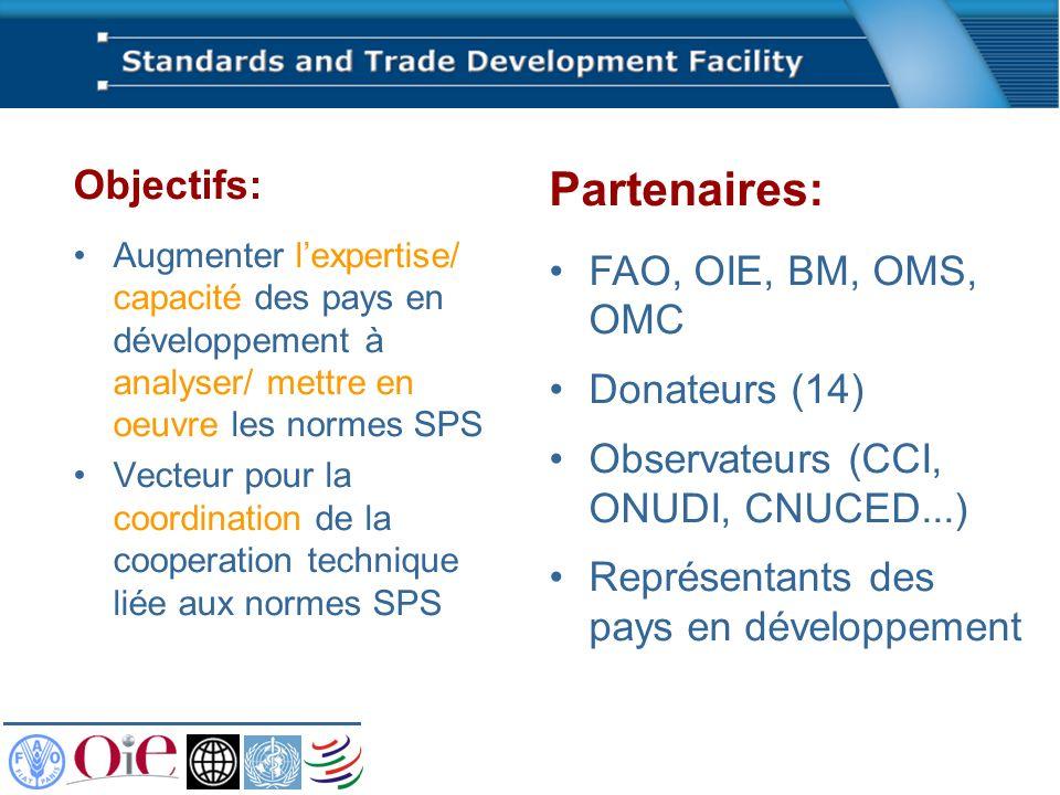 Partenaires: Objectifs: FAO, OIE, BM, OMS, OMC Donateurs (14)