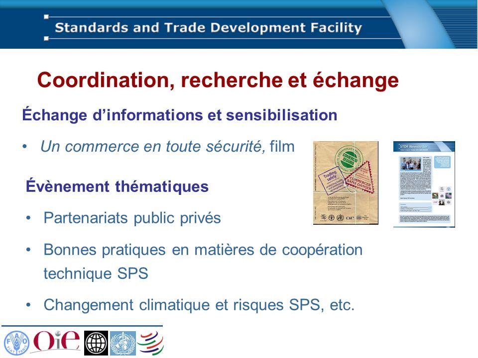 Coordination, recherche et échange