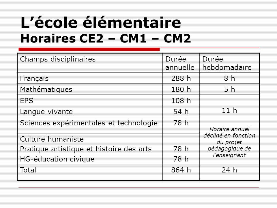L'école élémentaire Horaires CE2 – CM1 – CM2