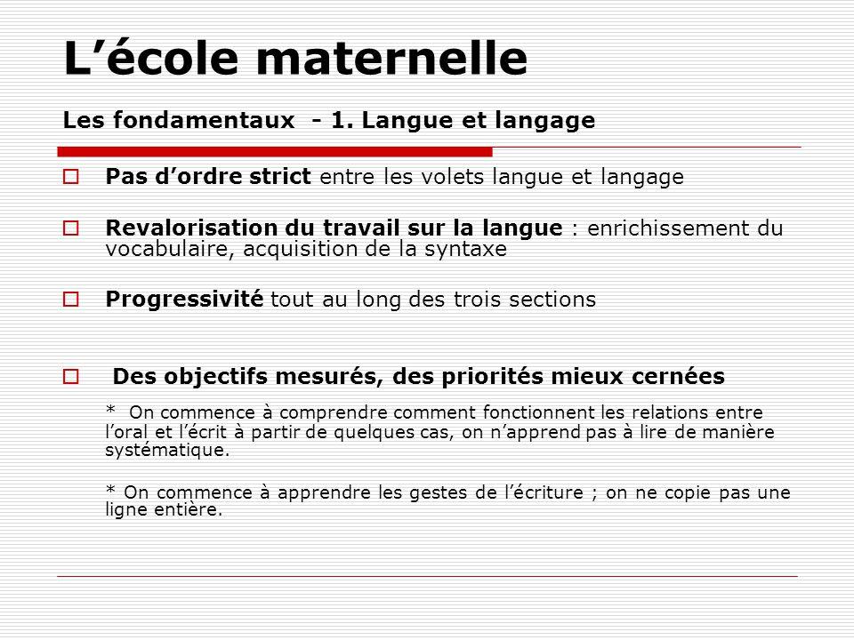 L'école maternelle Les fondamentaux - 1. Langue et langage