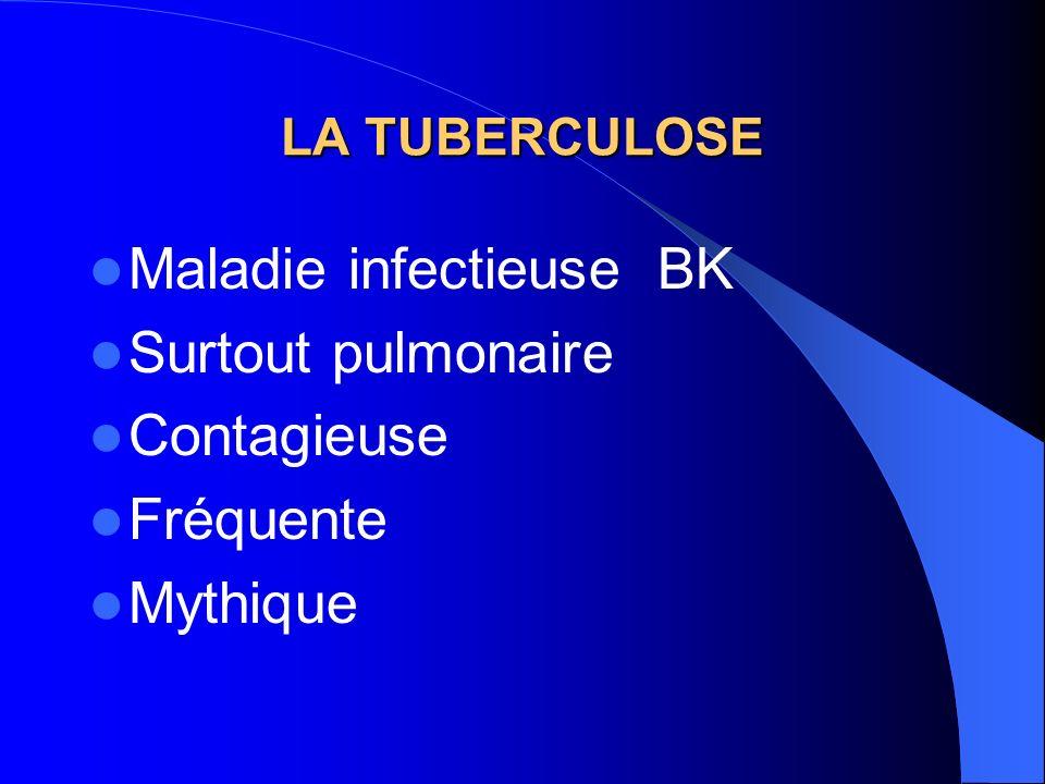 Maladie infectieuse BK Surtout pulmonaire Contagieuse Fréquente