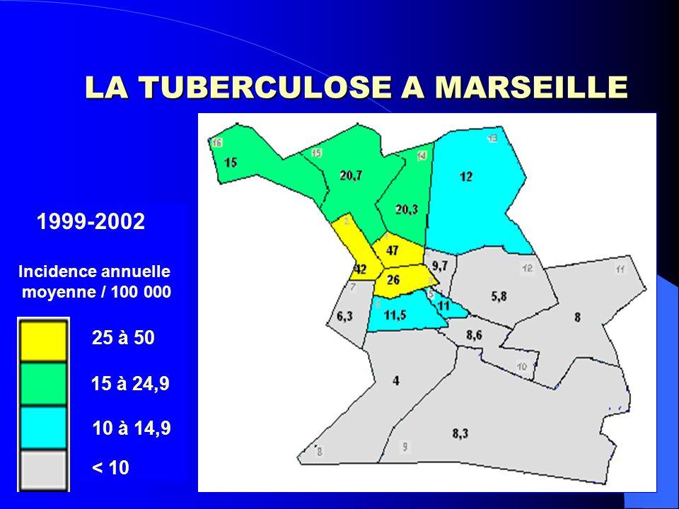LA TUBERCULOSE A MARSEILLE