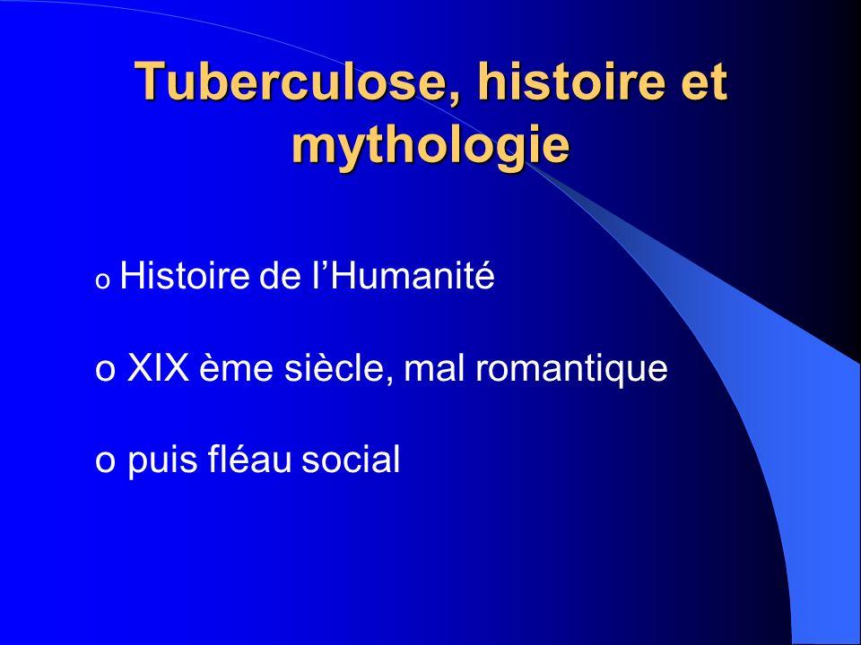 Tuberculose, histoire et mythologie