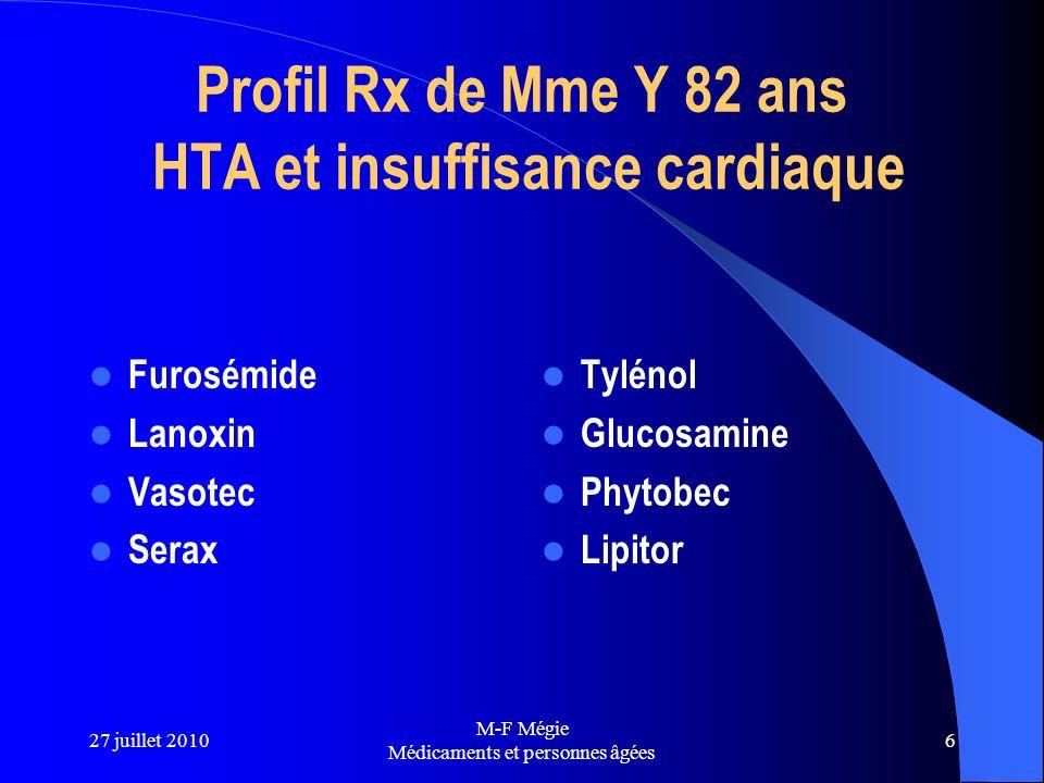 Profil Rx de Mme Y 82 ans HTA et insuffisance cardiaque