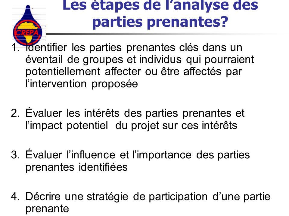 Les étapes de l'analyse des parties prenantes