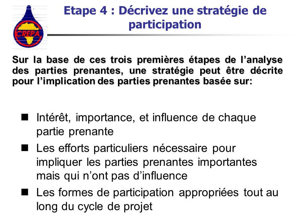 Etape 4 : Décrivez une stratégie de participation