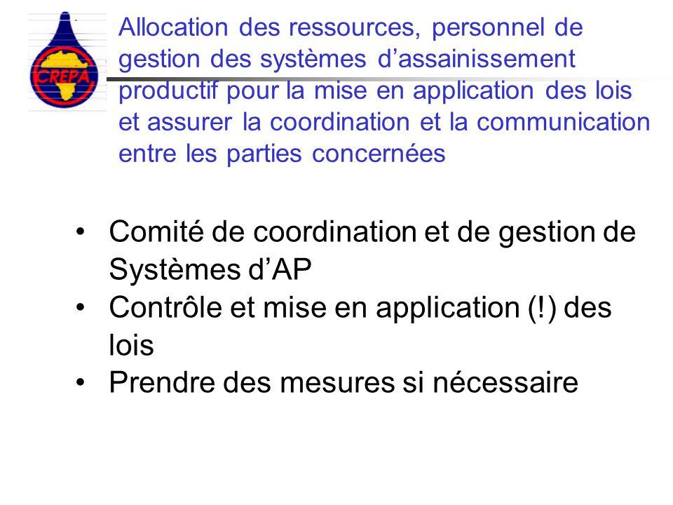 Comité de coordination et de gestion de Systèmes d'AP