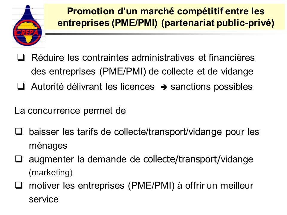 Promotion d'un marché compétitif entre les entreprises (PME/PMI) (partenariat public-privé)