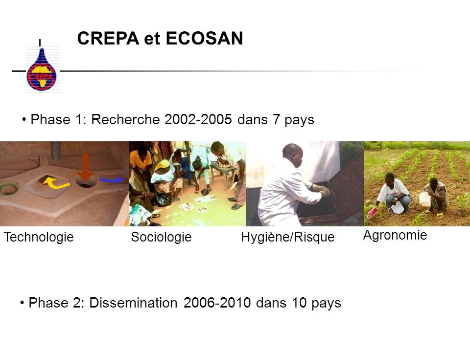 CREPA et ECOSAN Phase 1: Recherche 2002-2005 dans 7 pays