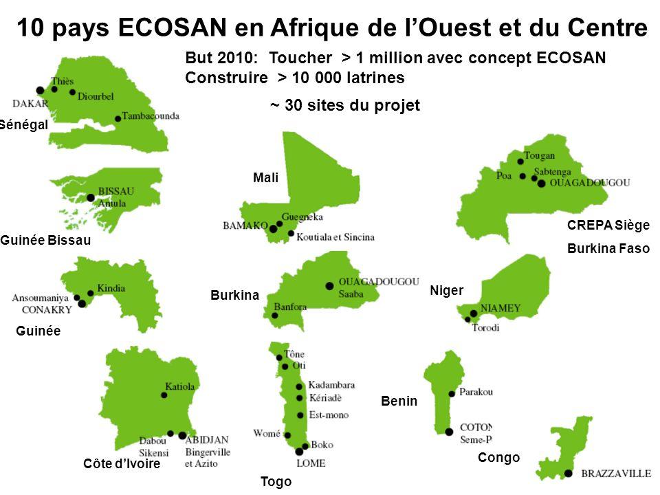 10 pays ECOSAN en Afrique de l'Ouest et du Centre