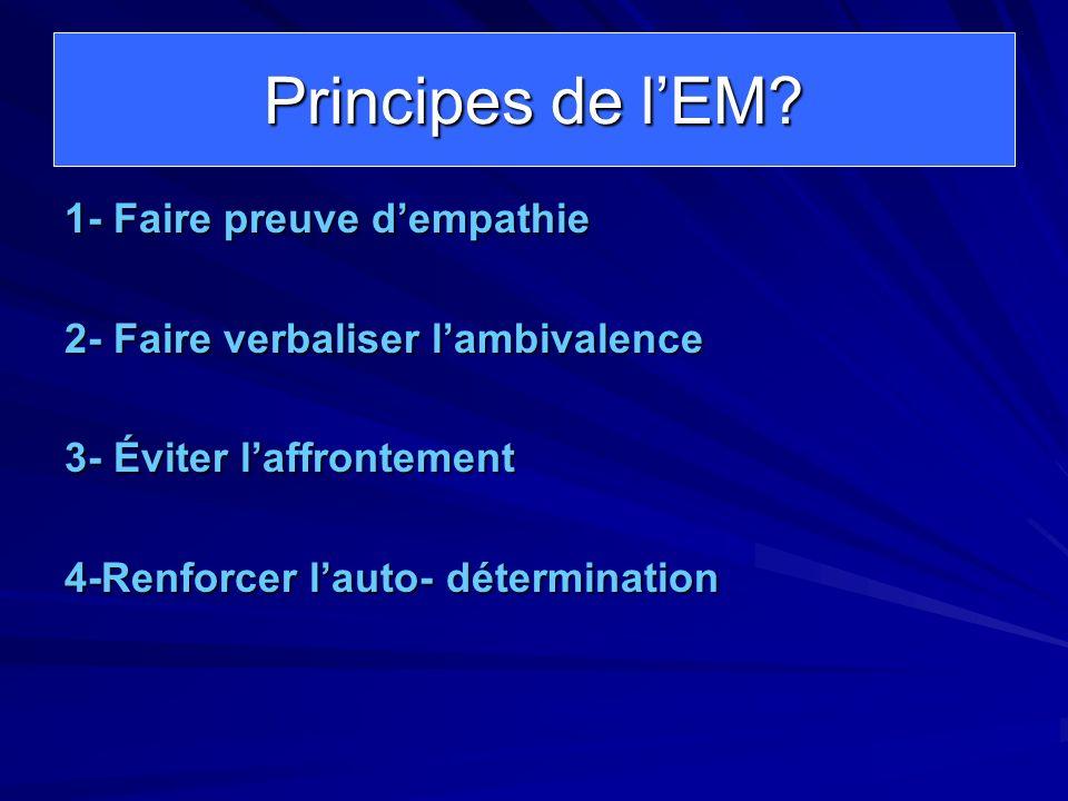 Principes de l'EM 1- Faire preuve d'empathie