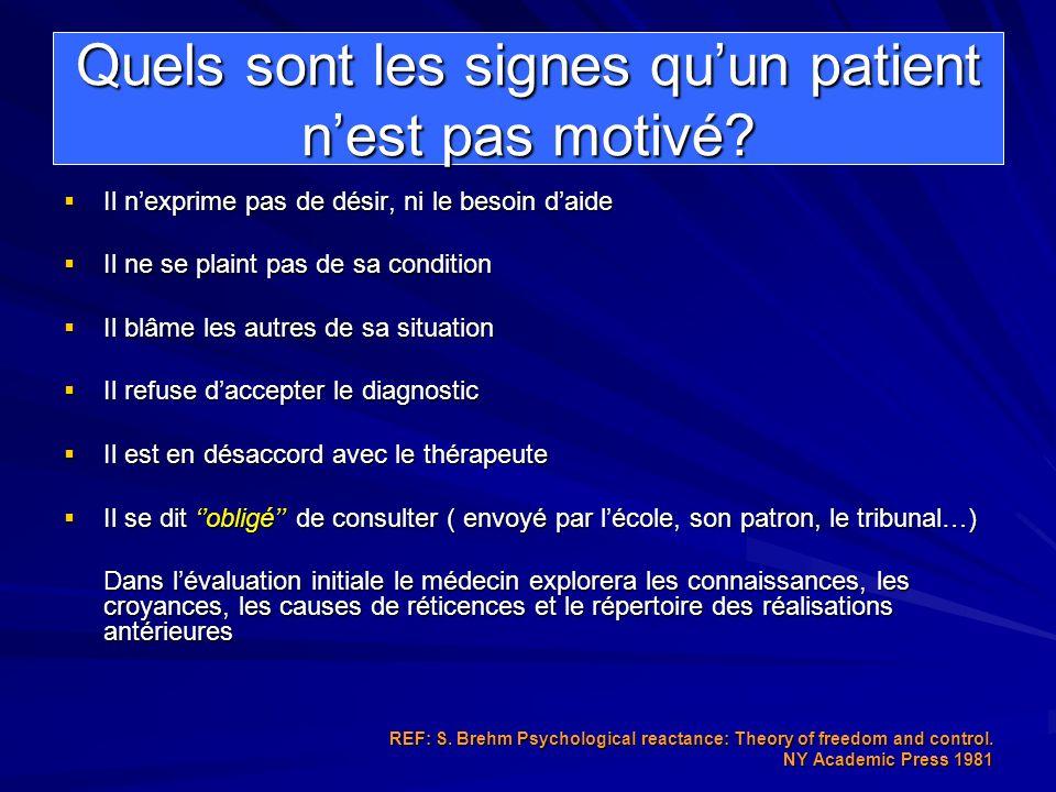 Quels sont les signes qu'un patient n'est pas motivé